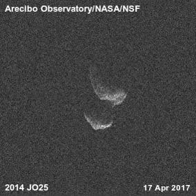 Watch arecibo-asteroid-2015-jo25-radar GIF by Dave Mosher (@davemosher) on Gfycat. Discover more arecibo radio observatory, asteroids, radar GIFs on Gfycat