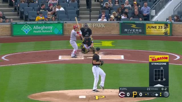 Watch Reds SL GIF on Gfycat. Discover more baseball GIFs on Gfycat