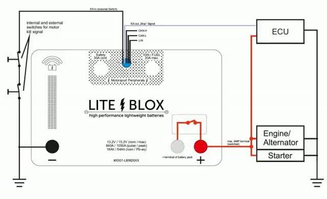 Watch and share LITEBLOX Motorsport Battery Wiring GIFs on Gfycat