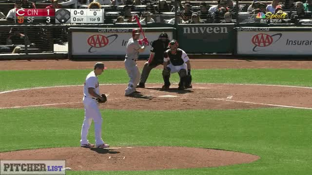 Watch and share Derek Law-CH-2017 GIFs by thedongiggity on Gfycat