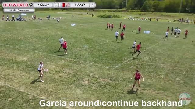 Watch and share Garcia Around GIFs on Gfycat