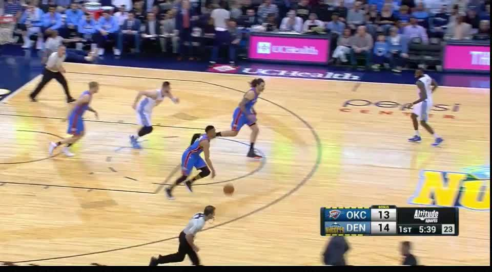 Westbrook Transition Post-Up Pass GIFs