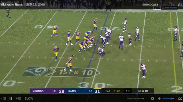 Watch and share Rams Motion GIFs on Gfycat