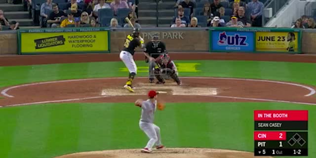 Watch and share Pittsburgh Pirates GIFs and Cincinnati Reds GIFs by DK Pittsburgh Sports on Gfycat