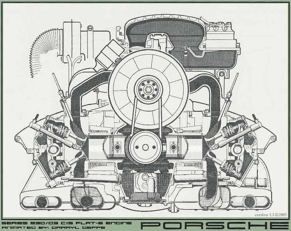 Porsche GT3 engine GIFs