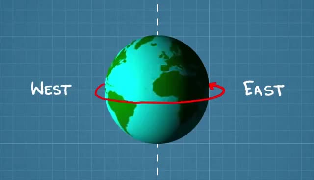 Watch and share The Coriolis Effect GIFs on Gfycat