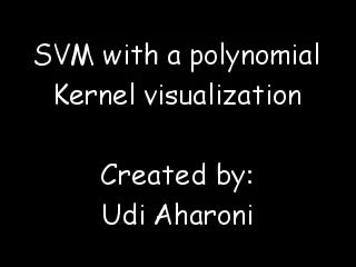 Watch and share SVM With Polynomial Kernel Visualization GIFs on Gfycat