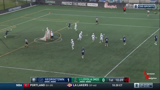 Watch and share Lacrosse Highlights GIFs and Virginia Lacrosse GIFs by jord007 on Gfycat