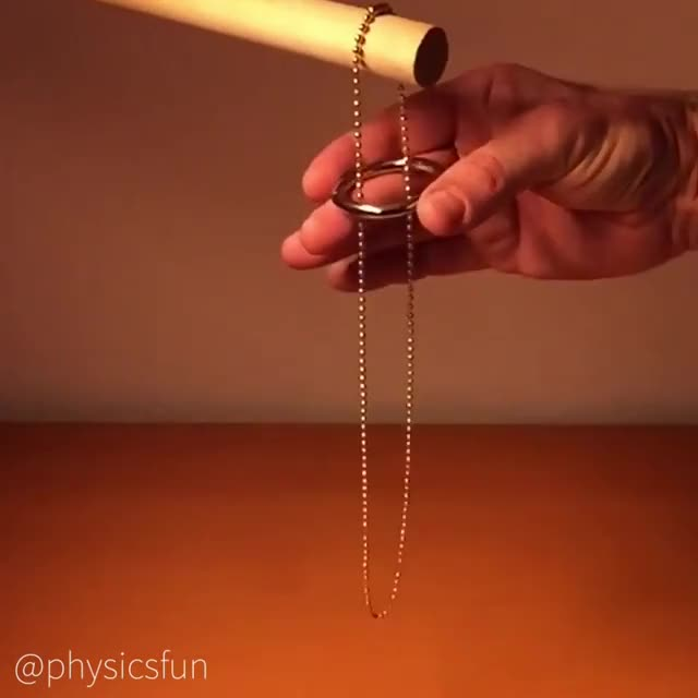 Watch and share Woahdude GIFs on Gfycat