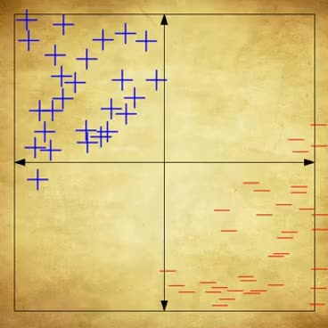 Watch and share Support Vector Machines (SVM) By Example GIFs on Gfycat