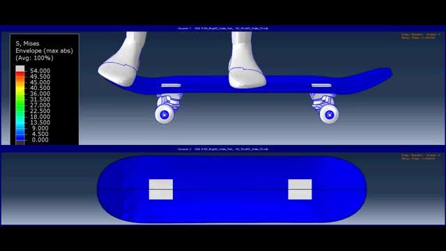 Watch Landing on skateboard GIF by @spolanski on Gfycat. Discover more engineering, simulation, skateboarding GIFs on Gfycat