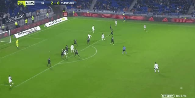 Watch and share Benaglio Double Save Vs Lyon 18-19 GIFs by FIFPRO Stats on Gfycat