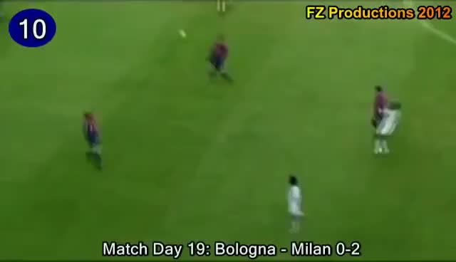 Watch Jon Dahl Tomasson Bologna GIF on Gfycat. Discover more soccer GIFs on Gfycat