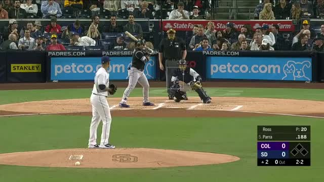 Watch and share Fastball 2018 GIFs on Gfycat