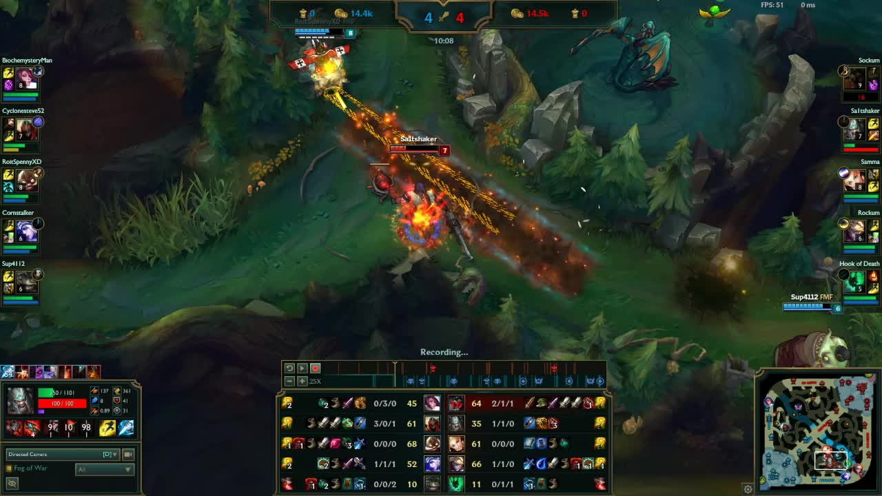 League of Legends, Perspective GIFs