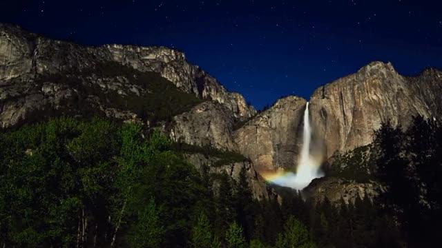 Watch and share Yosemite GIFs on Gfycat