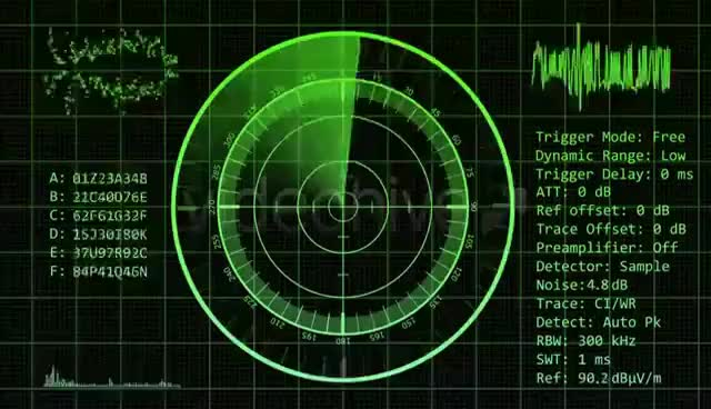 Watch and share Motion Graphics - Radar Display Screen | VideoHive GIFs on Gfycat