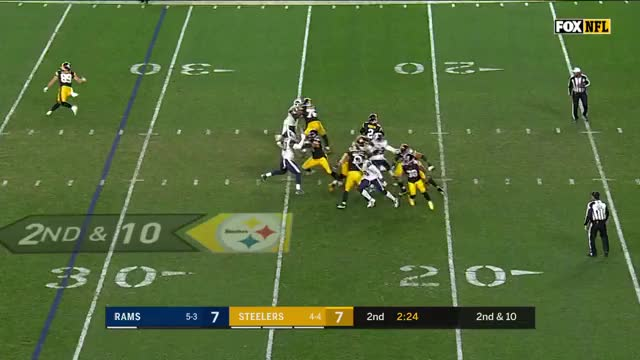 Watch and share Pittsburgh Steelers GIFs and Los Angeles Rams GIFs on Gfycat