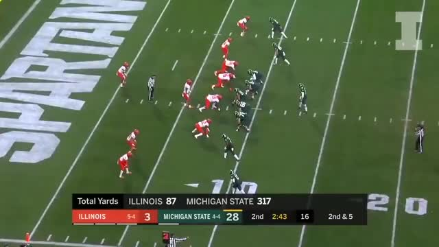 Watch and share 2019 Michigan State GIFs and Football GIFs by Seth Fisher on Gfycat