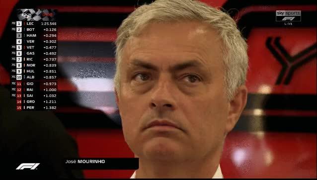 Watch and share José Mourinho GIFs and Celebs GIFs on Gfycat