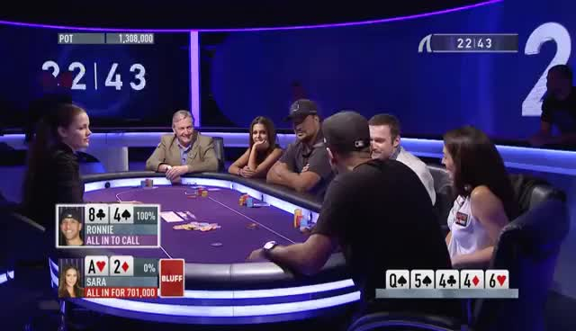 Amazing Poker Hand with Miss Finland - Mayhem on the Shark Cage! | PokerStars