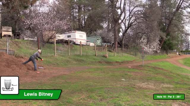 Watch PHP #15 rollaway putt GIF by @cubeofsoup on Gfycat. Discover more discgolf, fly life, pure hyzer productions GIFs on Gfycat