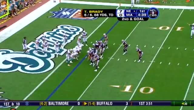 Watch and share 2007-07-01-brady GIFs by oo0shiny on Gfycat