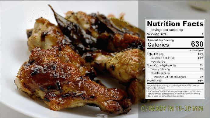 keto, ketogains, recipe, 5 Ingredients Quick&Simple Keto Chicken Recipe GIFs