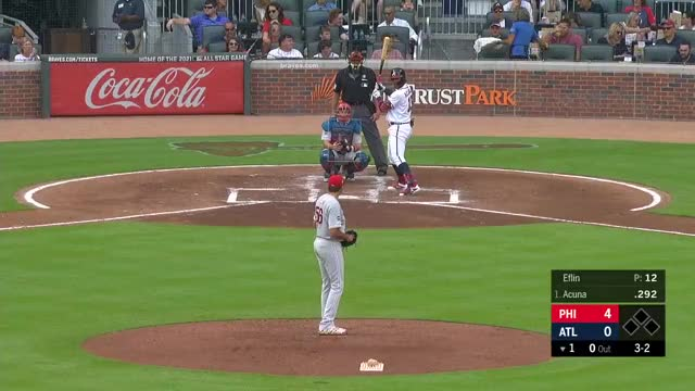 Watch and share Atlanta Braves GIFs and Baseball GIFs by mmcelroy on Gfycat