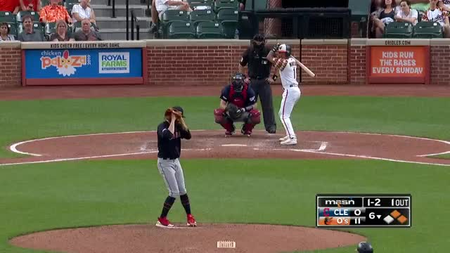Watch and share Cleveland Indians GIFs and Baseball GIFs by richardopl on Gfycat