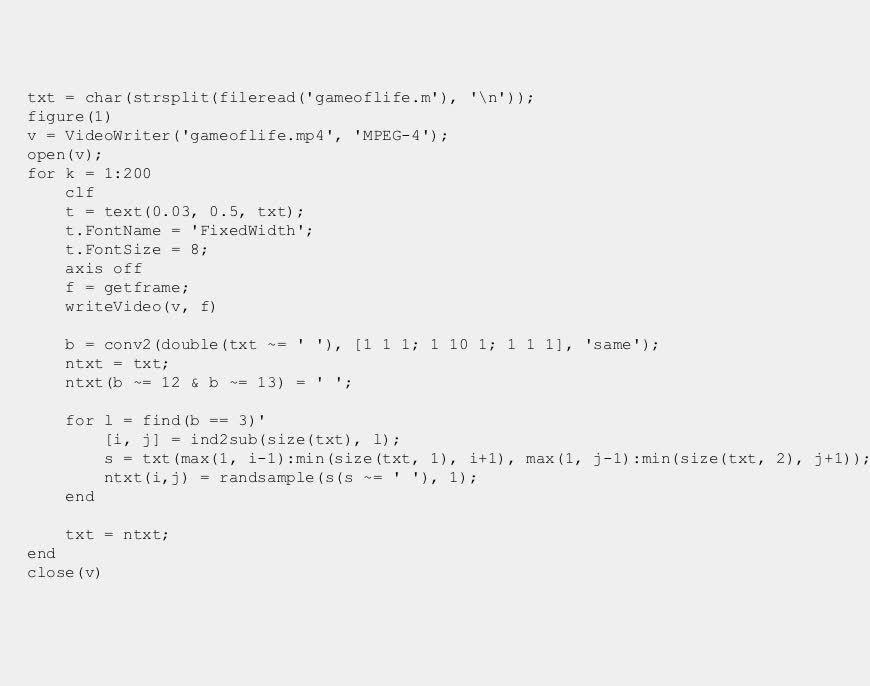 dailyprogrammer, [2015-09-23] Challenge #233 [Intermediate] Game of Text Life (reddit) GIFs