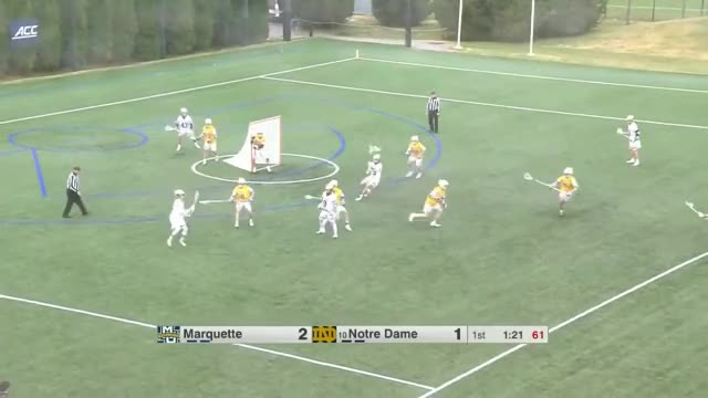 Watch and share Notre Dame Lacrosse GIFs and Ncaa Lacrosse 2019 GIFs by jord007 on Gfycat