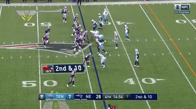 Watch and share 35 Brady To Gronk For A 1st.mov GIFs on Gfycat