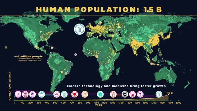 Watch and share Human Population Through Time GIFs on Gfycat