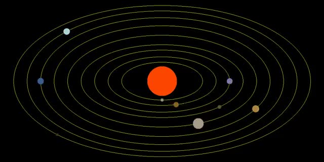 Watch and share Solar System  GIFs by Beatriz Adriana Naranjo on Gfycat