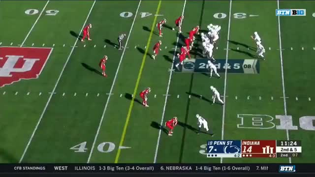 Watch and share Madden GIFs by Seth Fisher on Gfycat