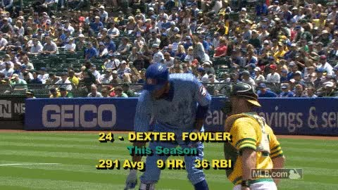 Watch and share Fowler GIFs on Gfycat