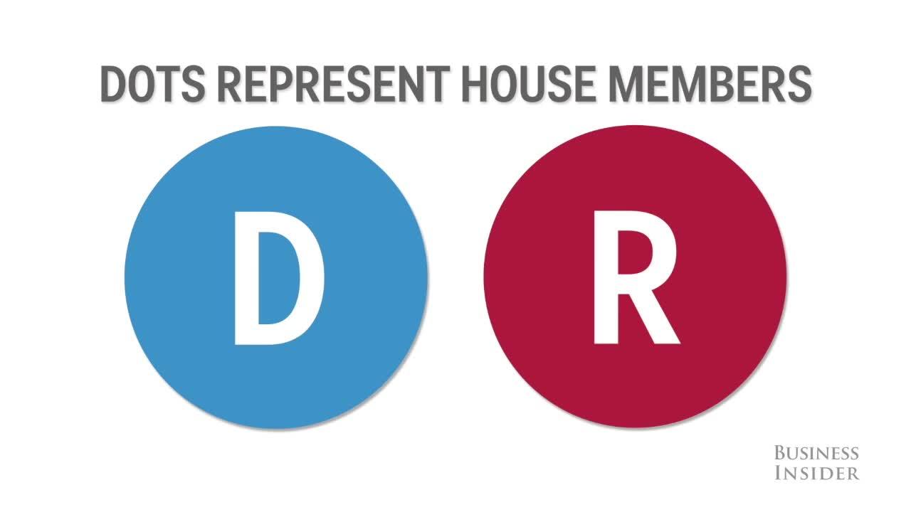 America, congress, data, government, graph, infographic, politics, visualization, US Congressional Divide GIFs
