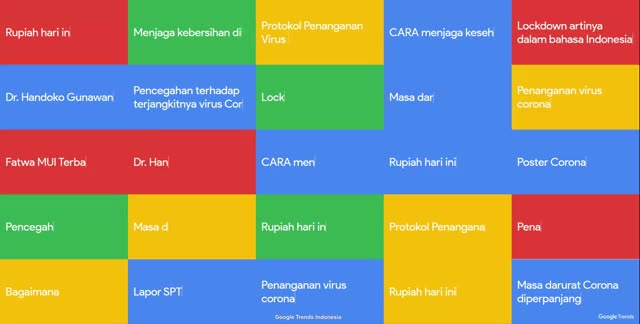 Watch and share Google Trends - Indonesia GIFs by JAF at ABC on Gfycat
