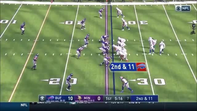 Watch and share Minnesota Vikings GIFs and Buffalo Bills GIFs by whirledworld on Gfycat