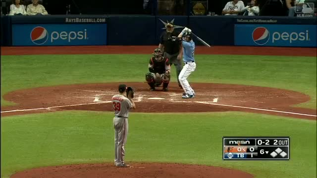 Watch Gausman2 GIF on Gfycat. Discover more related GIFs on Gfycat