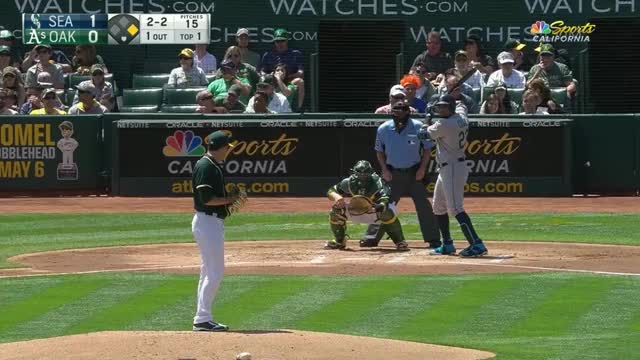 Watch Andrew Triggs Slider 1 vs. Seattle Mariners - 04/23/2017 GIF by Razzball (@razzball) on Gfycat. Discover more related GIFs on Gfycat