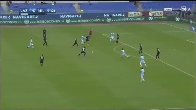 Watch and share Milinkovic GIFs and All Tags GIFs on Gfycat