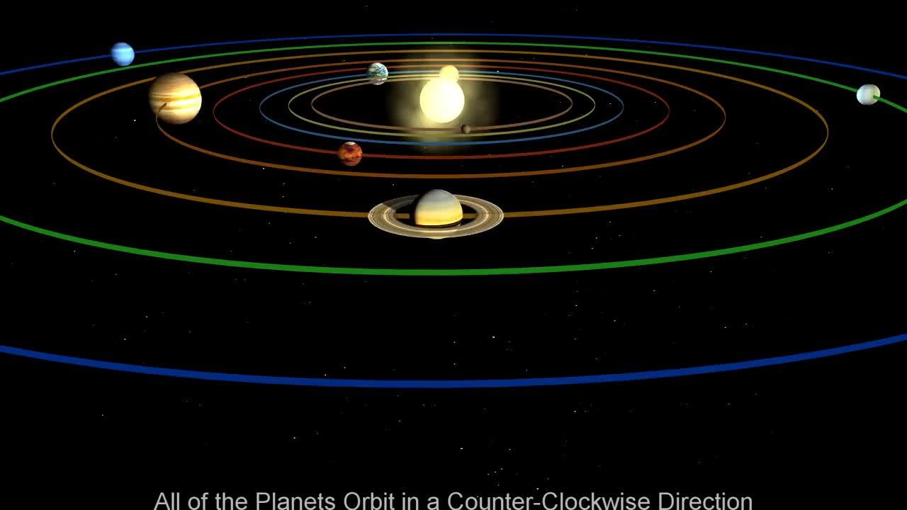 Гифка земля вращается вокруг солнца, картинки