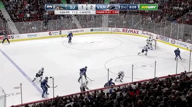 Watch and share Boeser Wrister 18 GIFs on Gfycat