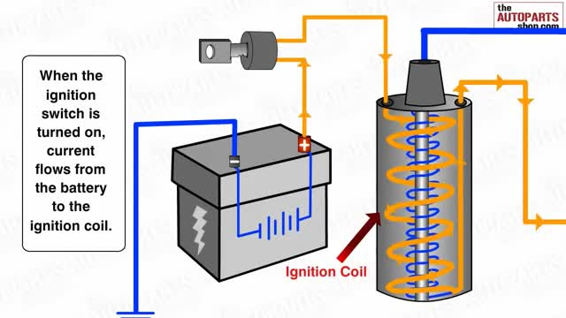 Watch and share Ignition System GIFs by dhewitt on Gfycat
