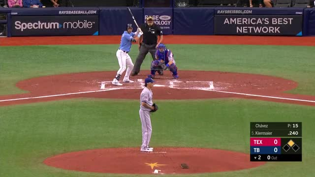 Watch and share Texas Rangers GIFs and Baseball GIFs by richardopl on Gfycat