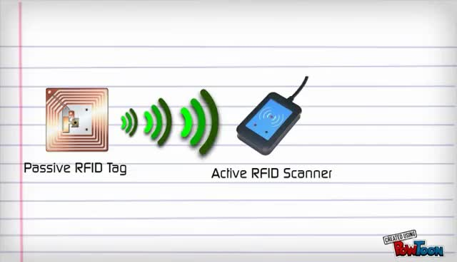 Watch RFID - How it works GIF on Gfycat. Discover more related GIFs on Gfycat