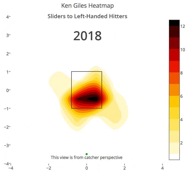 Watch and share Ken-giles-sliders-lefties-2018-2019 GIFs by bluejaysbeat on Gfycat