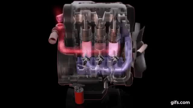 Watch and share 3 Cylinder, 6 Piston Engine GIFs on Gfycat